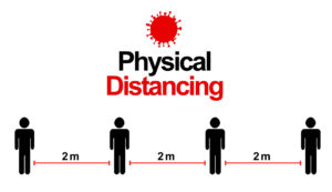 Read more about the article Post- Covid-19, Social or Physical Distancing the New Normal.